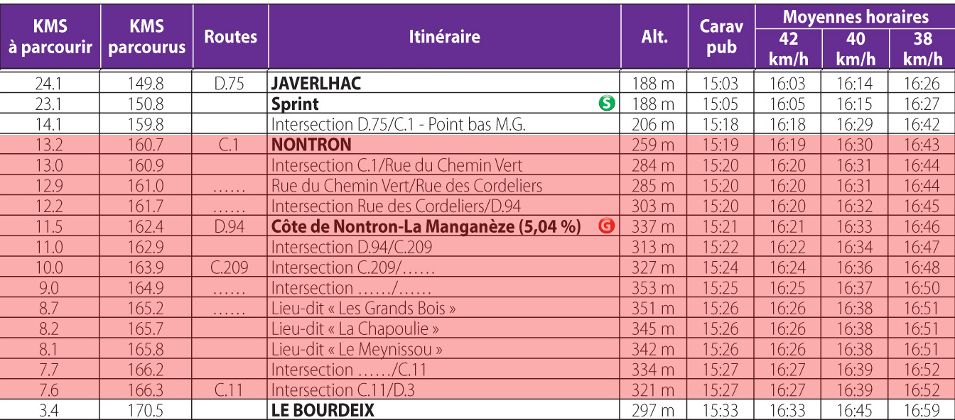 Horaires second passage copie